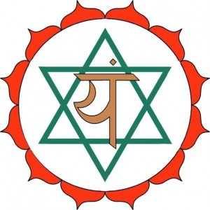 fourth chakra - yogic symbol of the fourth chakra