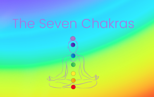 The 7 chakras - an image of a yogini with the seven chakras depicted up and down her spine