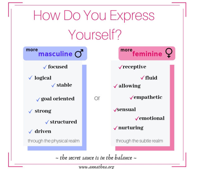 chart of Feminine traits and masculine traits