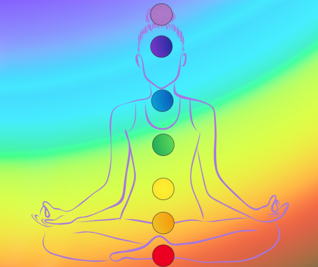 Chakra Meditation for Beginners - a picture of a yogini figure with the 7 chakra colors